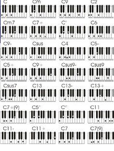 Acordes para Teclado o Piano ~ Descarga Vst y Sound Packs Gratis.