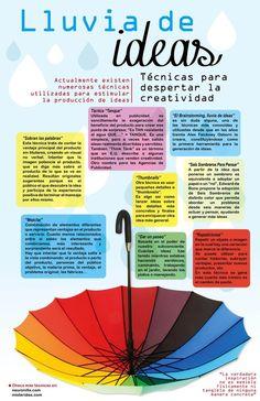 lluvia de ideas, técnicas para despertar la creatividad #infografía via neuronilla.com