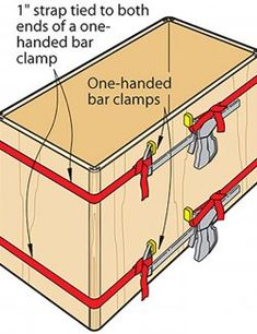 Tips for Better Gluing & Clamping | Page 11 | WOOD Magazine