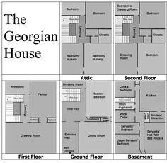 15 Ideas For House Plans Georgian Interiors Georgian Townhouse, Georgian Homes, Georgian Era, Regency House, Regency Era, Sims 4 House Building, Georgian Interiors, Georgian Architecture, Sims 4 Houses