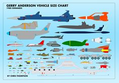 Anderverse Vehicle Size chart by Chrisofedf.deviantart.com on @deviantART