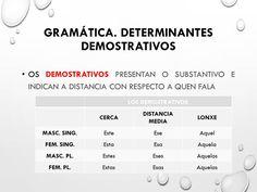 os demostrativos en galego - Buscar con Google