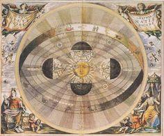 L'Atlas céleste de Copernic. Galilée martyrisé par l'Église, un mythe qui a la peau dure.