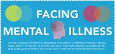 The 'Facing Mental #Illness' #Infographic Lays Out Details trendhunter.com