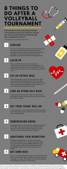 This post is about what to do after a volleyball tournament, as far as recovery goes. This is a list of 8 things to do after a volleyball tournament.