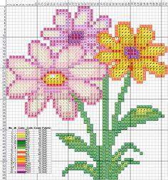 Cross Stitch Patterns | ... de Cruz Gratis: Flowers Cross Stitch Pattern - Flores punto de cruz