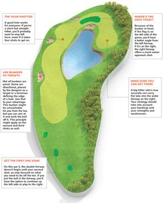 Golf Tips Picking sides on double fairways - Play to your strengths on a double fairway. Golf Terms, Golf Green, Golf Chipping, Jack Nicklaus, Golf Drivers, Golf Instruction, Golf Training, Golf Quotes, Golf Lessons