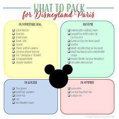 Tips & Tricks for Disneyland Paris Part Planning your visit - Grand Family Getaways Viaje A Disneyland Paris, Trips To Disneyland Paris, Disneyland Paris France, Disneyland Ideas, Paris Packing, Paris Travel, Travel Packing, Travel Guide, Disney Vacation Planning