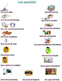 Les quantités | Français Langue Étrangére FLE | Scoop.it