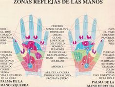 Reflexología en las manos.