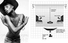 Resultado de imagem para fashion lighting diagrams