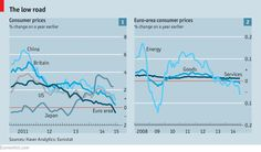Deflation: The high cost of falling prices | The Economist