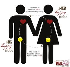 The Happy Place by Simply Bloom's Red Hot Monogamy Post