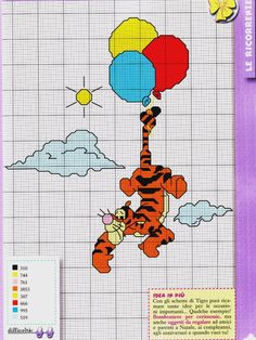 Borduurpatroon Winnie the Pooh kruissteek *Cross Stitch Pattern ~Tijgetje *Tigger~