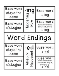 Word Endings (-ing and -ed) with rules foldable.pdf - Google Drive