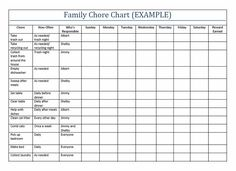 Organizing Pinterest Family C Charts Chart Template And Printable