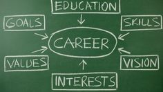 My top 5 career lessons