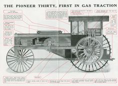 Advertisement for the Pioneer 30 tractor featuring an illustration of the machine from the left side with parts labeled. The Hard Way, Historical Society, Wisconsin, Tractors, 30th