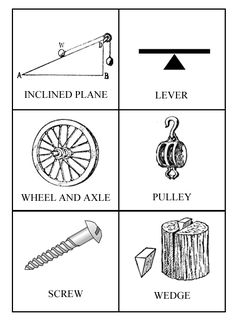 I remember being facinated learning this in elementary school. i used the level (top of opened door)/pulley(nylon rope) syst… Fourth Grade Science, Elementary Science, Science Classroom, Teaching Science, Science Education, Science Activities, Science Projects, Science Experiments, Elementary Schools