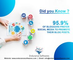 Sharing and promoting your blog entries over various social media platforms is a simple method to regenerate existing content, boost engagements, and directly drive customers to your website. About 95.9% of Bloggers prefer social media platforms to promote their blog posts. Blog Entry, Engagements, Platforms, Software, Social Media, Content, Posts, Website, Simple