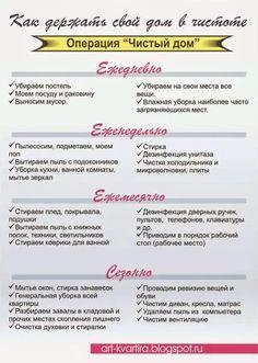 уборка квартиры расписание: 55 тис. зображень знайдено в Яндекс.Зображеннях