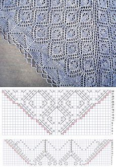 hollimichele - knitting pattern: the Go Fly a Kite shawl
