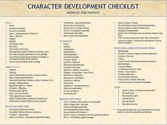 Character development checklist.