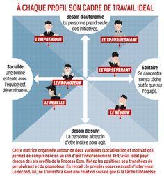 Adapter son discours au profil de son interlocuteur - Capital.fr