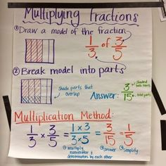 Keep Calm and Teach 5th Grade: Multiplying Fractions Anchor Chart http://keepcalmandteachfifthgrade.blogspot.com/2015/03/multiplying-fractions-anchor-chart.html?utm_content=buffer183fe&utm_medium=social&utm_source=pinterest.com&utm_campaign=buffer #fractions #anchorchart