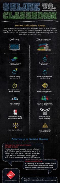 Online vs. classroom #infographic