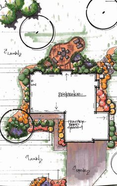 Urban Design And Landscape Architecture Garden Design Plans, Landscape Design Plans, Urban Landscape, Landscape Sketch, Landscape Drawings, Architecture Drawings, Planer Layout, Plant Design, Garden Planning