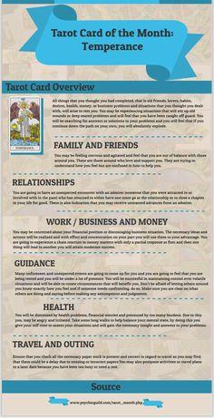 Tarot Card Temperance Overview