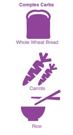 simple carbs vs. complex carbs: a breakdown to understanding carbohydrates