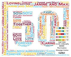 Personalized 50th Anniversary Gift 8 X 10 Print Word Art Ideas
