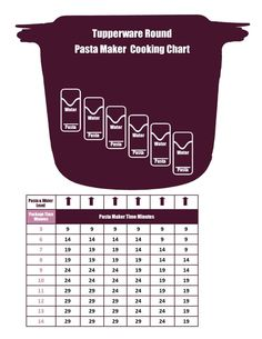 Tupperware pasta maker's cooking chart!!