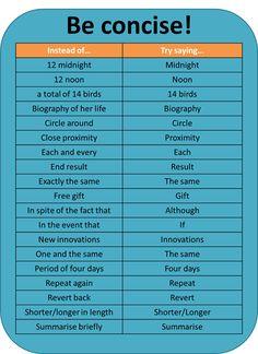 19 Examples of Redundancy - Writers Write