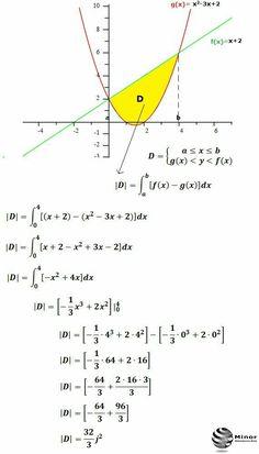 Physics Formulas, Physics And Mathematics, Math Clock, Math Tutorials, Ap Calculus, Math Charts, Math Notes, Math Vocabulary, Math Notebooks