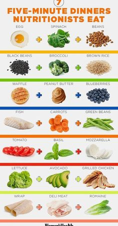 24 Diagrams To Help You Eat Healthier – inspiring ideas for healthy meals…