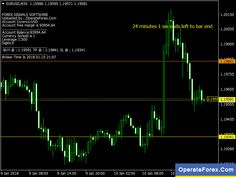 Pin By Andy Kunz On Forex Is Great Pinterest