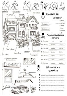 Ma maison en français - vocabulary for parts of the house in French #frenchlessons