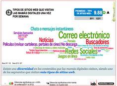 Internet es indispensable en la vida de las mamás digitales | IAB MEXICO CC @Federico Stuht @Jessica Maldonado