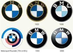 Evolução de logos de automóveis