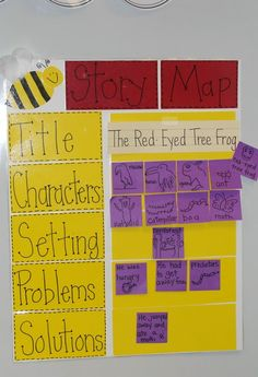 This is great! I bet my students would really understand story structure with this chart!