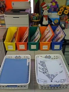 Great organizing idea for work week!
