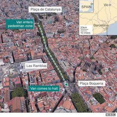 Thirteen people died and dozens were injured when a van ploughed into crowds in Barcelona's famous Las Ramblas area, Catalan police and local officials say. The vehicle sped along the pedestrian area that is popular with tourists, mowing down people and sending others fleeing for cover. Police say it was clearly a terrorist attack designed to kill as many people as possible. Two people have been arrested, but police say neither was the driver.