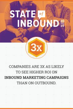 Learn how the State of Inbound has grown in and how it's still growing! Marketing Report, The Marketing, Inbound Marketing, University Courses, Michigan State University, New Media, Insight, Improve Yourself, Ebooks