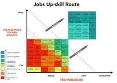 Hasil gambar untuk job skills matrix for  design