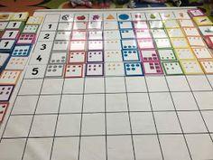 Kodowanie na dywanie Anna Świć: Kodujemy przyjaźń...❤️ Periodic Table, Anna, Periodic Table Chart