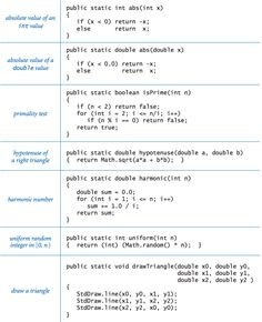 Example functions