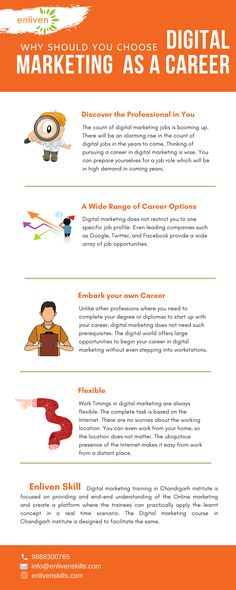 Enliven skills offers one of the best digital marketing training course in Chandigarh which covers various topics of internet or digital marketing like SEO, PPC, social media etc. Reach us online via our website and know about the different courses that we offer. Marketing Training, Marketing Jobs, Digital Marketing, Digital Jobs, Chandigarh, Training Courses, Online Business, Seo, Internet